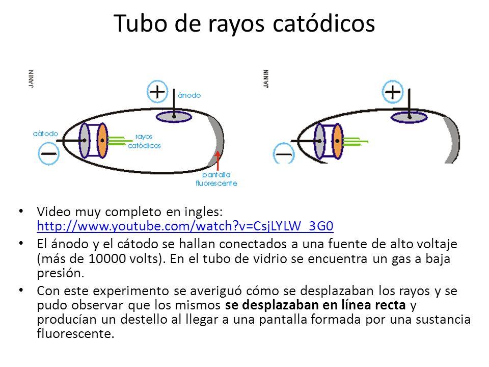 ÁTOMO DE DALTON (bola) ÁTOMO DE THOMSON (pudin de pasas) ÁTOMO DE RUTHERFORD (sistema solar) Explica las leyes ponderales de la Química No explica las propiedades eléctricas de la materia ni la existencia de electrones Explica las propiedades eléctricas de la materia y la presencia de electrones No explica la existencia de otras partículas (protones y neutrones) Explica la existencia de protones y neutrones y los resultados de la experiencia de Rutherford No explica los espectros de emisión/absorción de los diferentes elementos