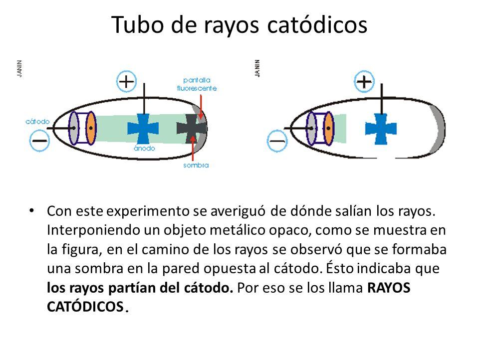 Tubo de rayos catódicos Con este experimento se averiguó de dónde salían los rayos. Interponiendo un objeto metálico opaco, como se muestra en la figu
