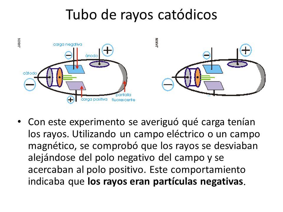 Tubo de rayos catódicos Con este experimento se averiguó qué carga tenían los rayos. Utilizando un campo eléctrico o un campo magnético, se comprobó q
