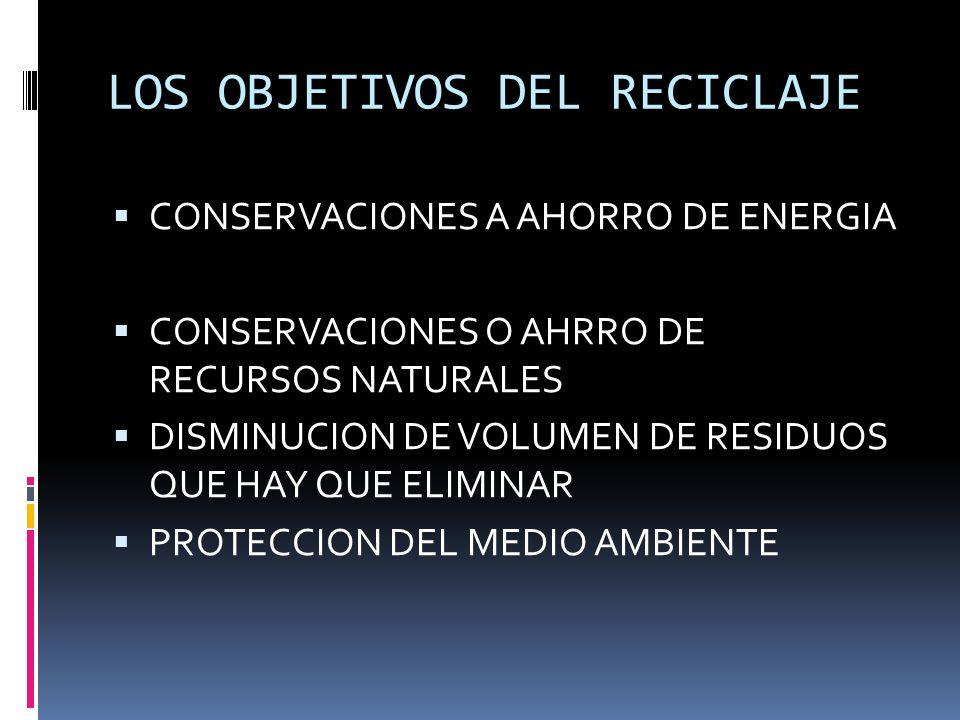 LOS OBJETIVOS DEL RECICLAJE CONSERVACIONES A AHORRO DE ENERGIA CONSERVACIONES O AHRRO DE RECURSOS NATURALES DISMINUCION DE VOLUMEN DE RESIDUOS QUE HAY QUE ELIMINAR PROTECCION DEL MEDIO AMBIENTE