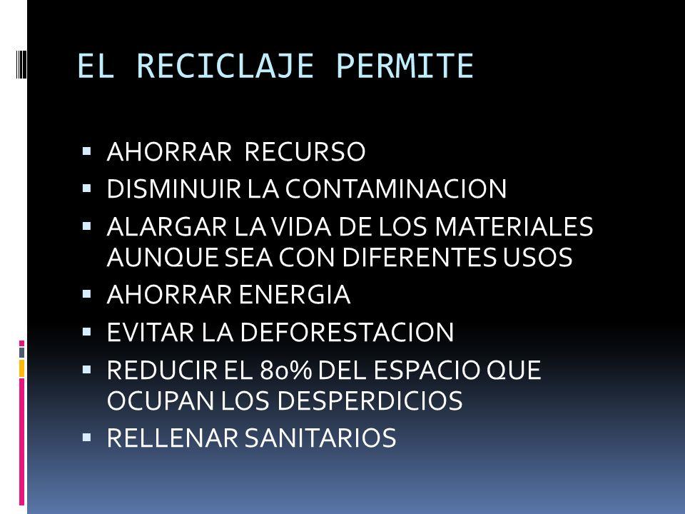 EL RECICLAJE PERMITE AHORRAR RECURSO DISMINUIR LA CONTAMINACION ALARGAR LA VIDA DE LOS MATERIALES AUNQUE SEA CON DIFERENTES USOS AHORRAR ENERGIA EVITAR LA DEFORESTACION REDUCIR EL 80% DEL ESPACIO QUE OCUPAN LOS DESPERDICIOS RELLENAR SANITARIOS