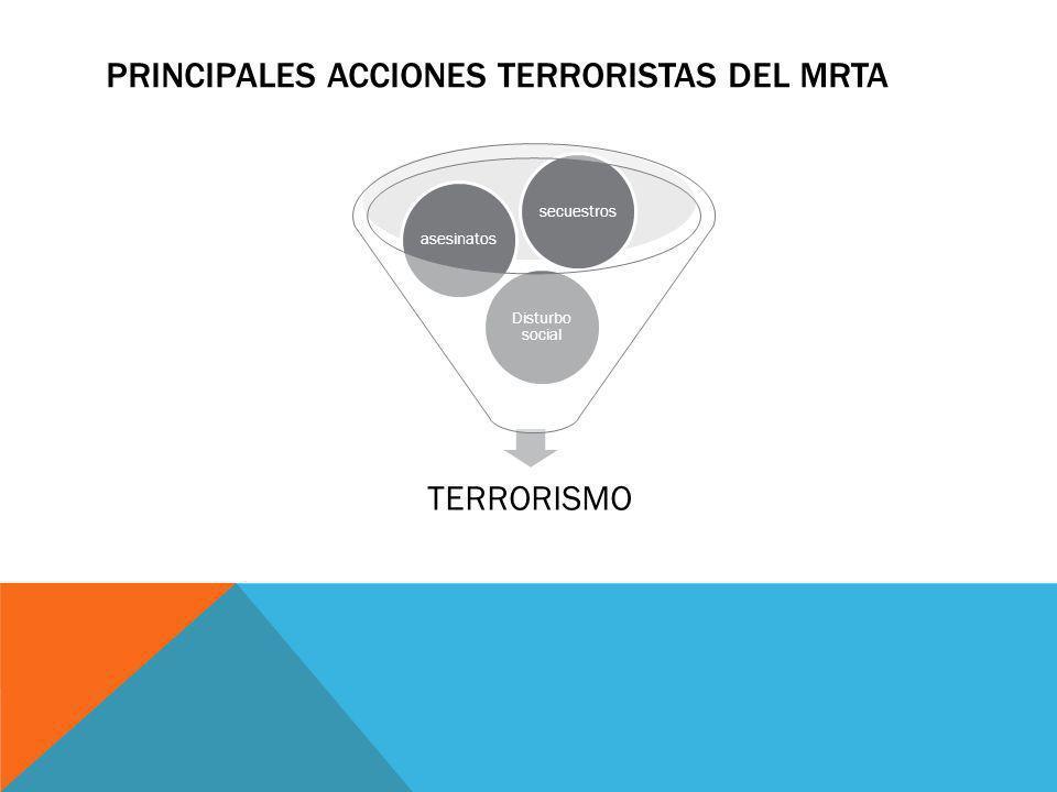 ASESINATOS Atentados con coches bomba: estas acciones fueron su mecanismo para hacer notar su descontento son sectores públicos y privados peruanos.