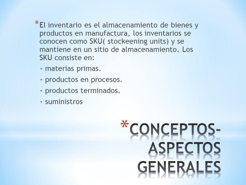 * El inventario es el almacenamiento de bienes y productos en manufactura, los inventarios se conocen como SKU( stockeening units) y se mantiene en un