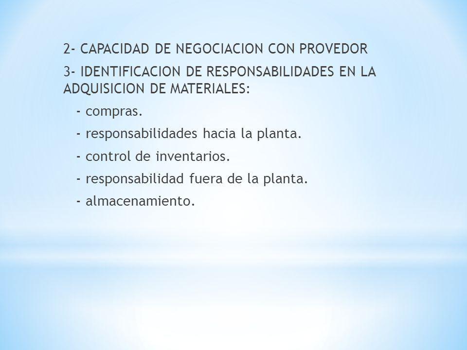 2- CAPACIDAD DE NEGOCIACION CON PROVEDOR 3- IDENTIFICACION DE RESPONSABILIDADES EN LA ADQUISICION DE MATERIALES: - compras. - responsabilidades hacia