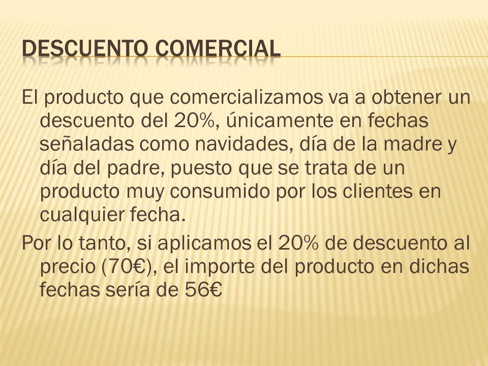 El producto que comercializamos va a obtener un descuento del 20%, únicamente en fechas señaladas como navidades, día de la madre y día del padre, puesto que se trata de un producto muy consumido por los clientes en cualquier fecha.