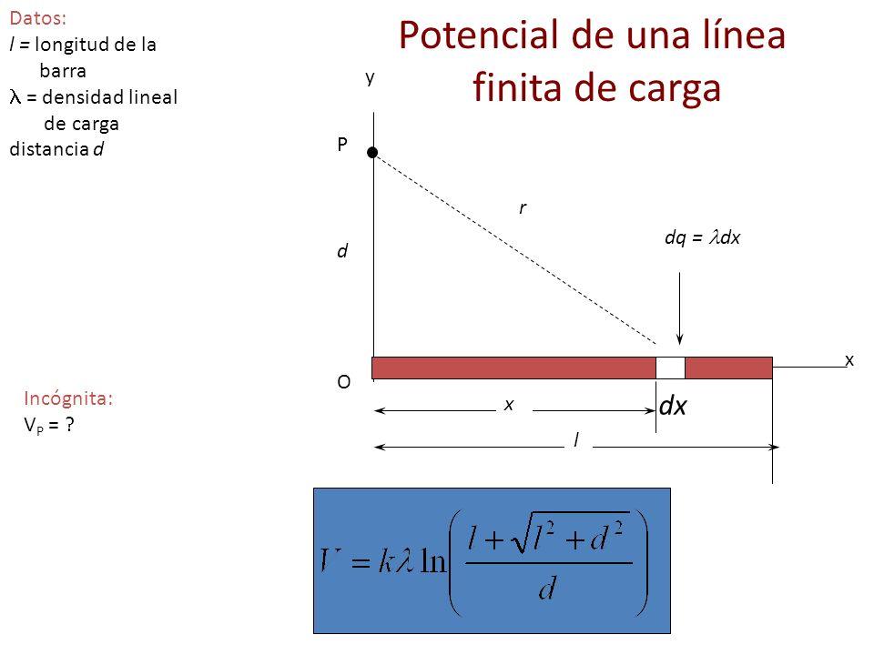 Potencial de disco cargado: B C D r R Q Esfera con carga uniforme: r > R r = R r < R