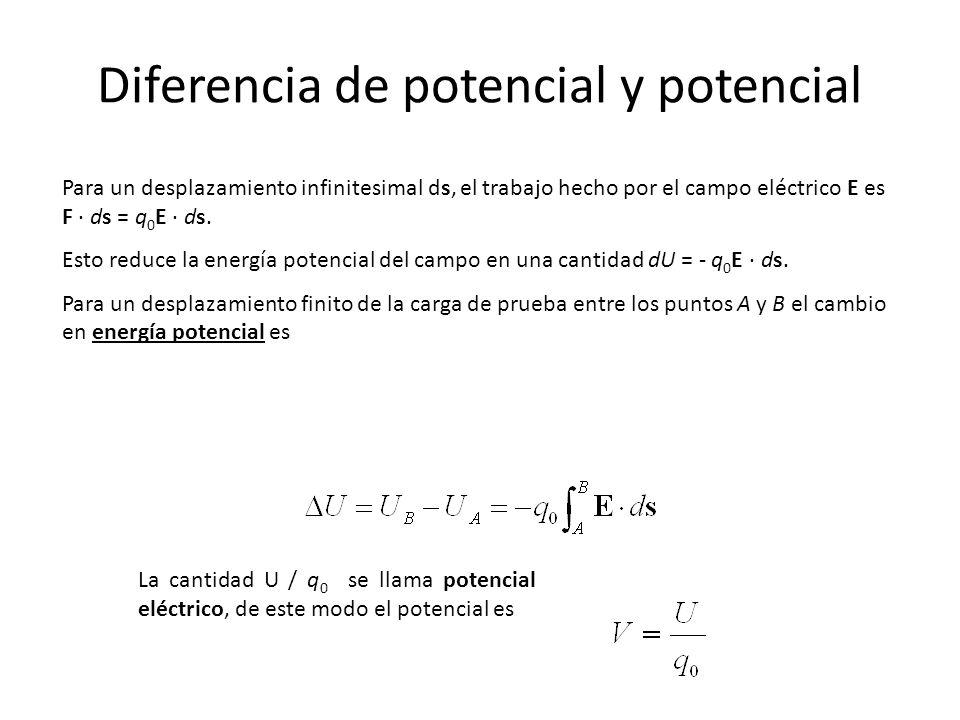 Diferencia de potencial y potencial Para un desplazamiento infinitesimal ds, el trabajo hecho por el campo eléctrico E es F · ds = q 0 E · ds.