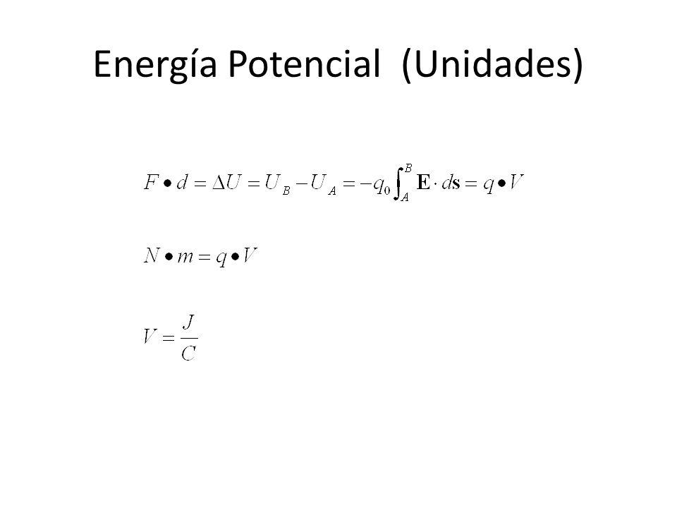 Energía Potencial (Unidades)