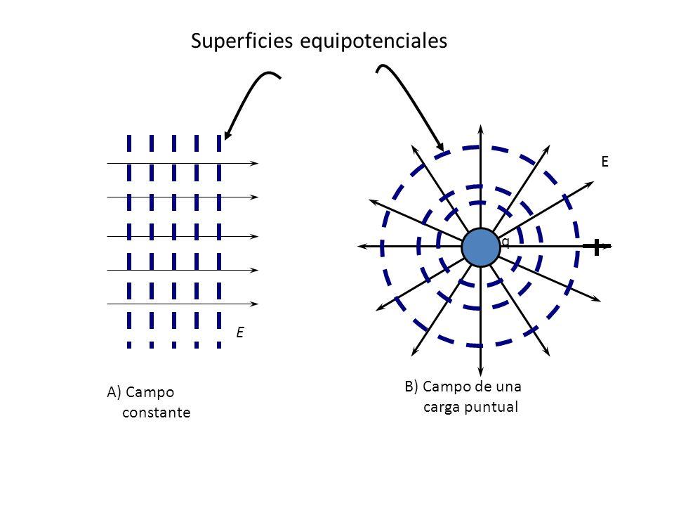 Considere un sistema de dos cargas puntuales, la energía potencial esta dada por: q1q1 q2q2 r 12 Para un sistema de tres cargas puntuales tenemos: q1q