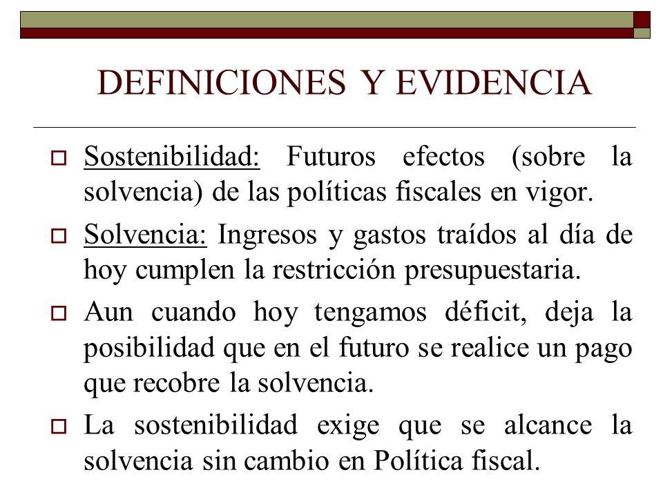 Sostenibilidad: Futuros efectos (sobre la solvencia) de las políticas fiscales en vigor. Solvencia: Ingresos y gastos traídos al día de hoy cumplen la