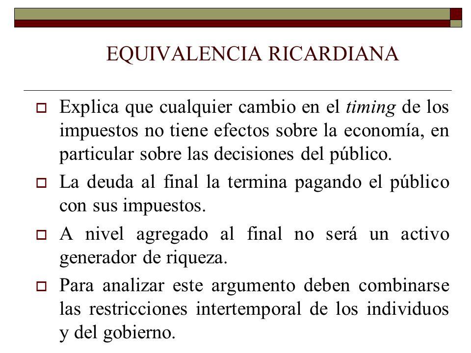 EQUIVALENCIA RICARDIANA Explica que cualquier cambio en el timing de los impuestos no tiene efectos sobre la economía, en particular sobre las decisio