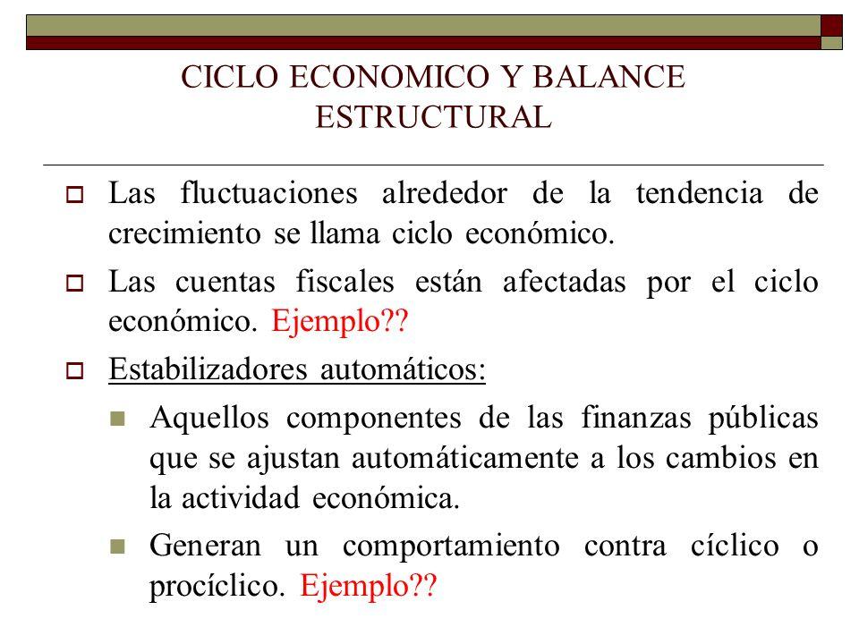 CICLO ECONOMICO Y BALANCE ESTRUCTURAL Las fluctuaciones alrededor de la tendencia de crecimiento se llama ciclo económico. Las cuentas fiscales están