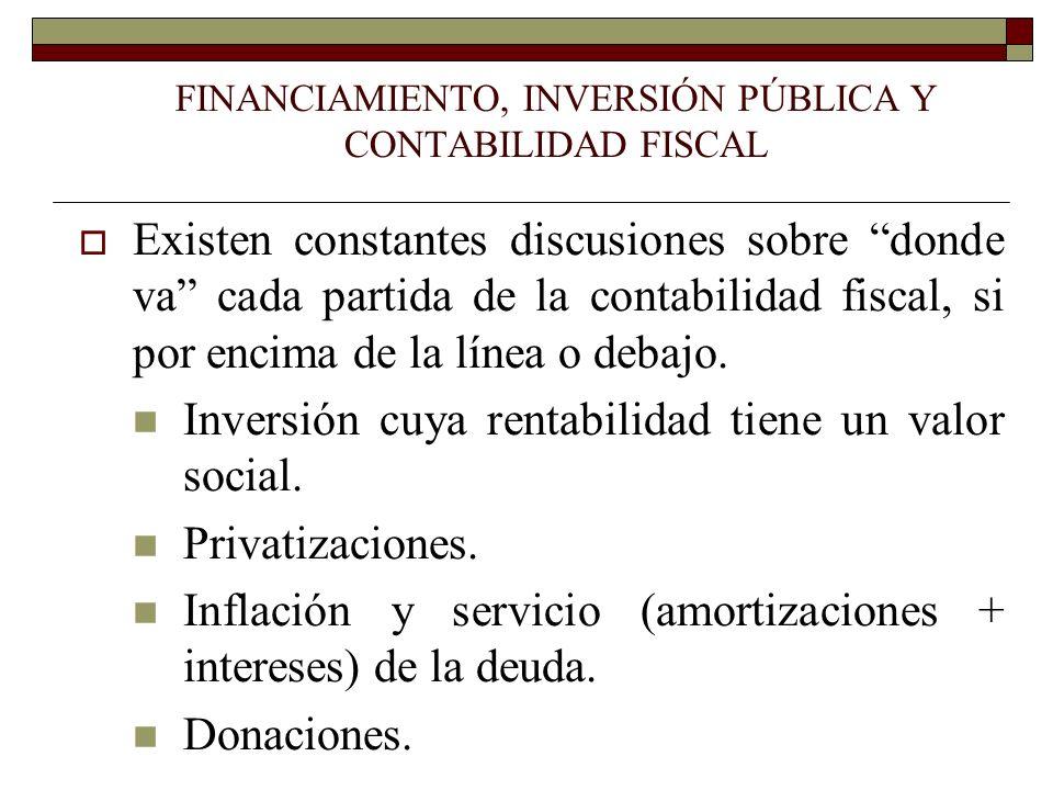 FINANCIAMIENTO, INVERSIÓN PÚBLICA Y CONTABILIDAD FISCAL Existen constantes discusiones sobre donde va cada partida de la contabilidad fiscal, si por e