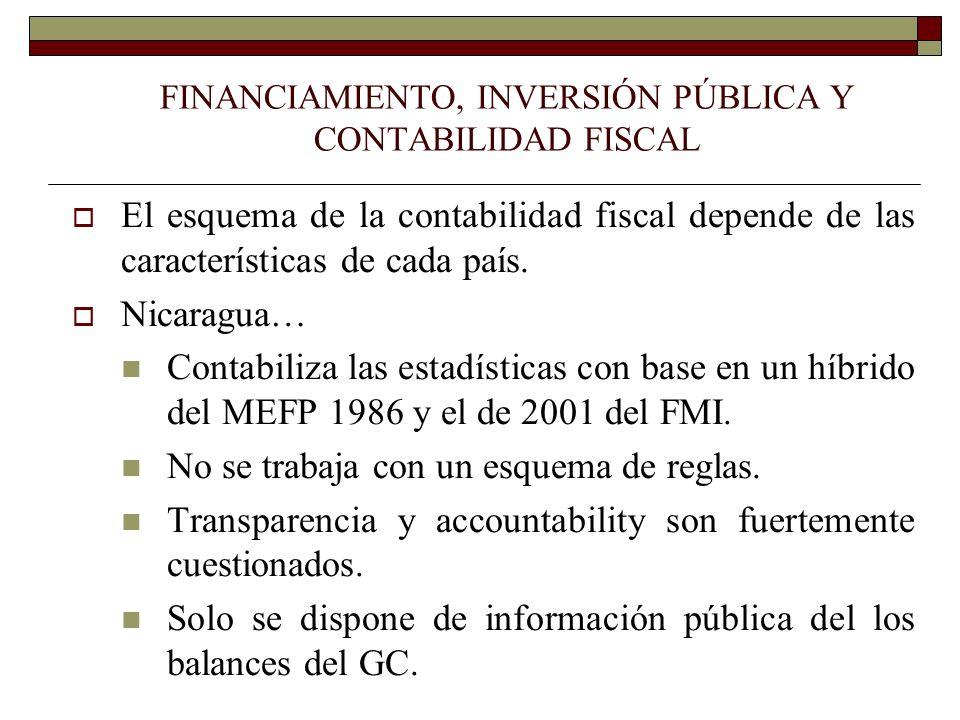 FINANCIAMIENTO, INVERSIÓN PÚBLICA Y CONTABILIDAD FISCAL El esquema de la contabilidad fiscal depende de las características de cada país. Nicaragua… C