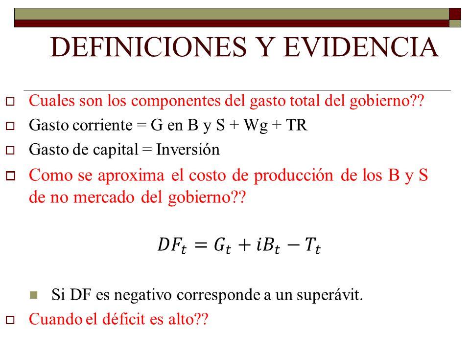 Musgrave (1969) GP/PIB = ƒ(PIB/POB) Gupta (1967) y Michas (1975) GP/POB = ƒ(PIB/POB) Peacock y Wisseman modificada por Mann (1980) GP/PIB = ƒ(PIB) Que medida se debe usar??