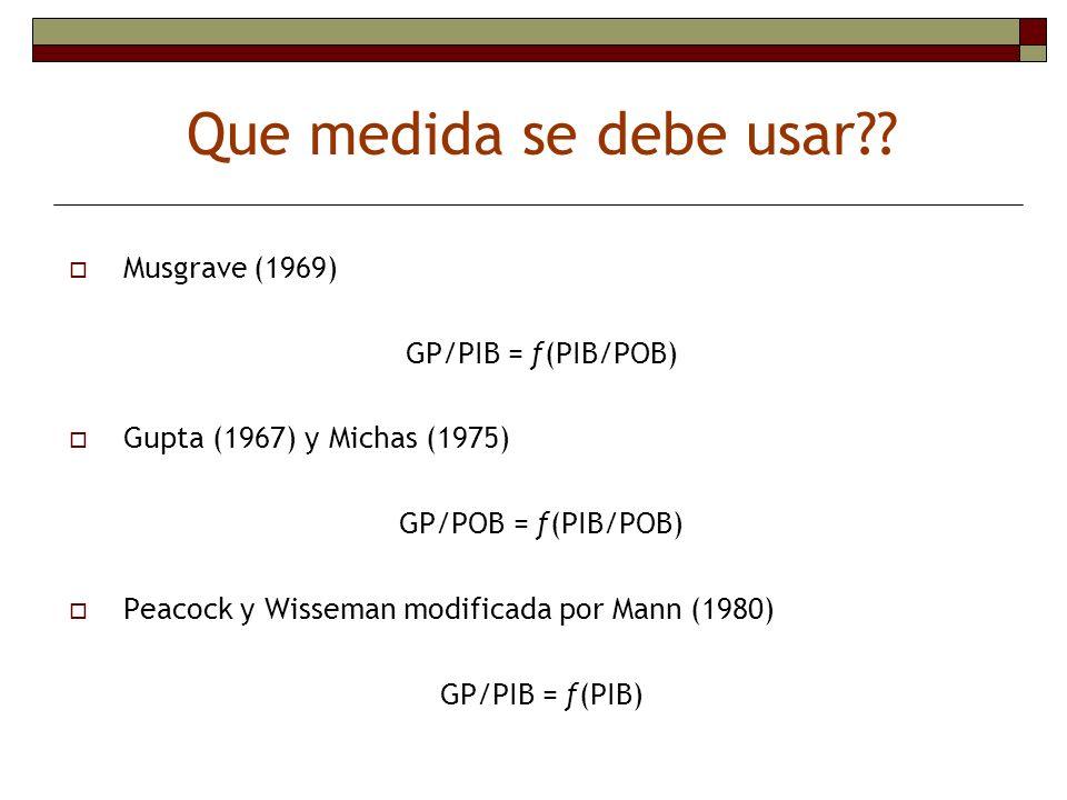 Musgrave (1969) GP/PIB = ƒ(PIB/POB) Gupta (1967) y Michas (1975) GP/POB = ƒ(PIB/POB) Peacock y Wisseman modificada por Mann (1980) GP/PIB = ƒ(PIB) Que