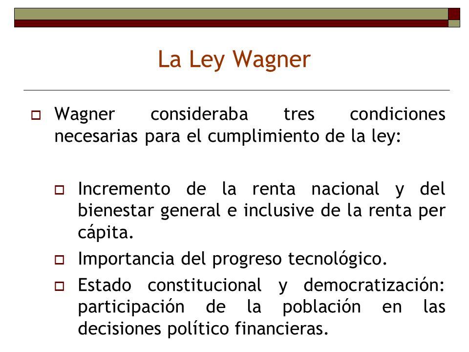 Wagner consideraba tres condiciones necesarias para el cumplimiento de la ley: Incremento de la renta nacional y del bienestar general e inclusive de