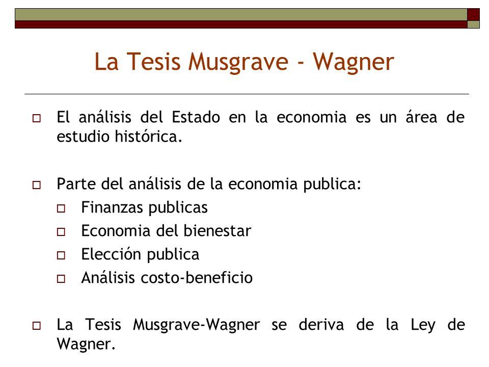 El análisis del Estado en la economia es un área de estudio histórica. Parte del análisis de la economia publica: Finanzas publicas Economia del biene