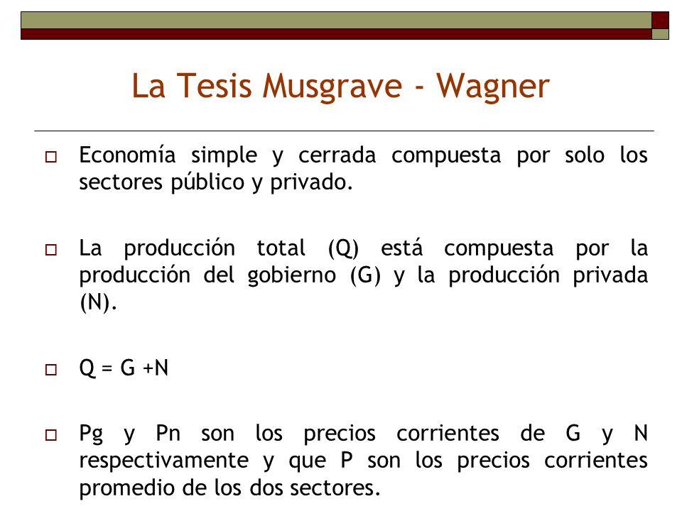 Economía simple y cerrada compuesta por solo los sectores público y privado. La producción total (Q) está compuesta por la producción del gobierno (G)