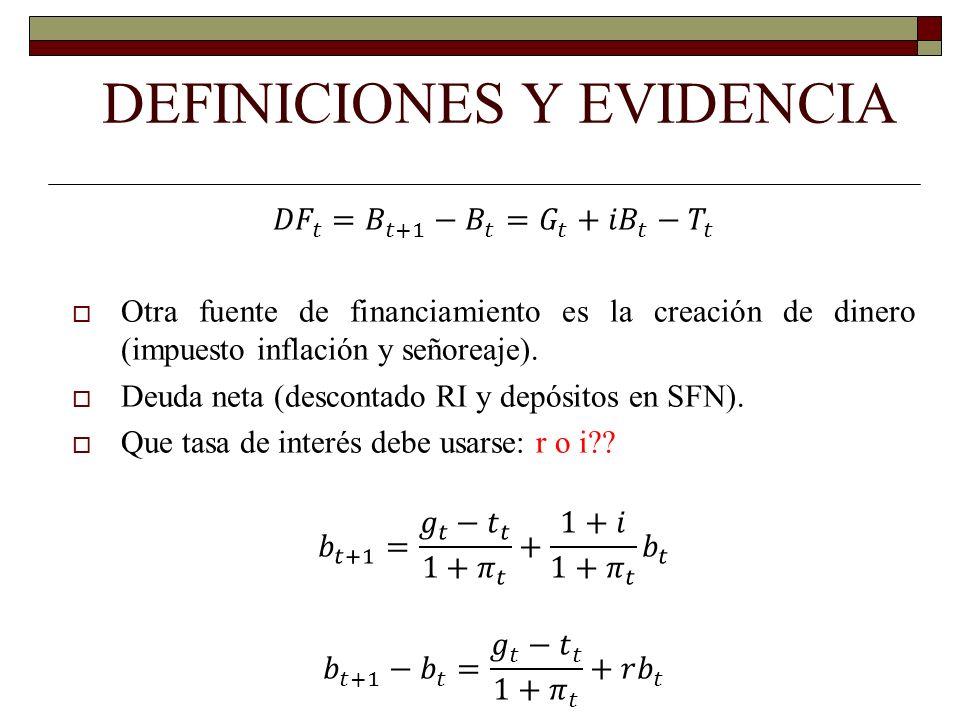 DEFINICIONES Y EVIDENCIA