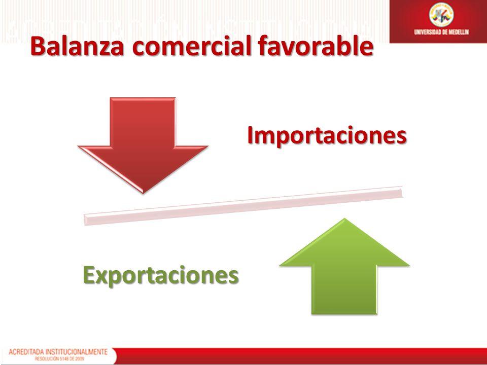 Balanza comercial favorable ImportacionesExportaciones