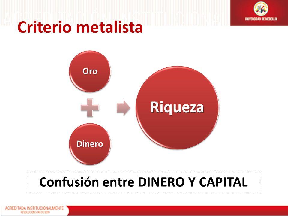 Criterio metalista Oro Dinero Riqueza Confusión entre DINERO Y CAPITAL