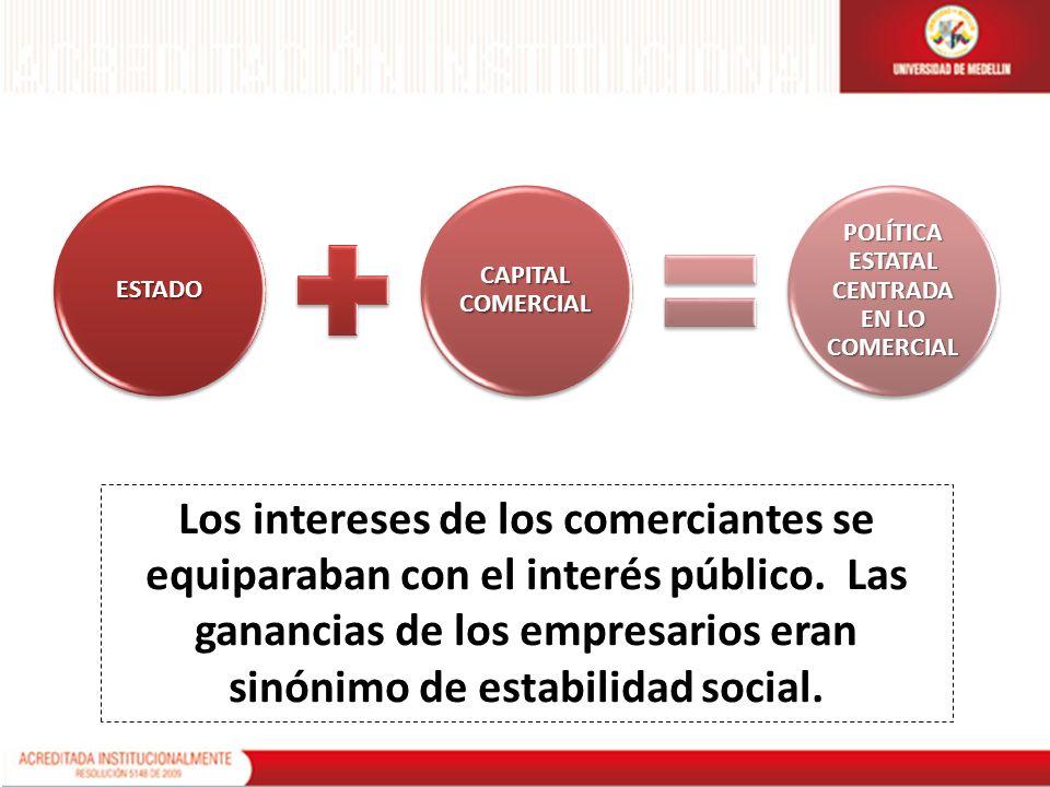 ESTADO CAPITAL COMERCIAL POLÍTICA ESTATAL CENTRADA EN LO COMERCIAL Los intereses de los comerciantes se equiparaban con el interés público. Las gananc