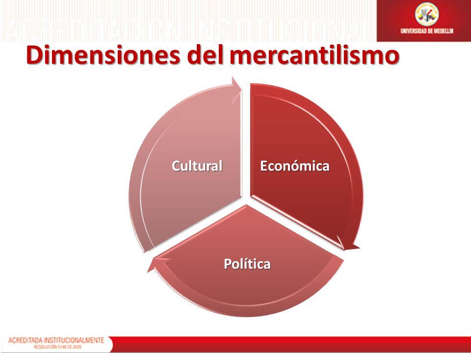 Dimensiones del mercantilismo EconómicaEconómica PolíticaPolítica CulturalCultural