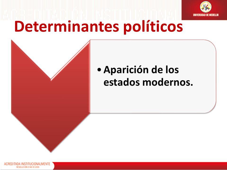 Determinantes políticos Aparición de los estados modernos.