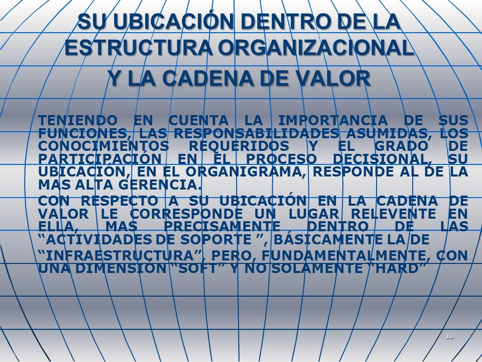 10 SU UBICACIÓN DENTRO DE LA ESTRUCTURA ORGANIZACIONAL Y LA CADENA DE VALOR TENIENDO EN CUENTA LA IMPORTANCIA DE SUS FUNCIONES, LAS RESPONSABILIDADES ASUMIDAS, LOS CONOCIMIENTOS REQUERIDOS Y EL GRADO DE PARTICIPACIÓN EN EL PROCESO DECISIONAL, SU UBICACIÓN, EN EL ORGANIGRAMA, RESPONDE AL DE LA MAS ALTA GERENCIA.