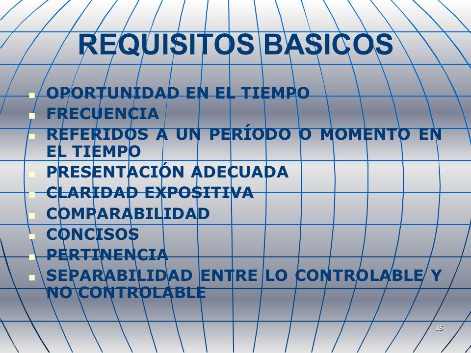 15 REQUISITOS BASICOS OPORTUNIDAD EN EL TIEMPO FRECUENCIA REFERIDOS A UN PERÍODO O MOMENTO EN EL TIEMPO PRESENTACIÓN ADECUADA CLARIDAD EXPOSITIVA COMPARABILIDAD CONCISOS PERTINENCIA SEPARABILIDAD ENTRE LO CONTROLABLE Y NO CONTROLABLE