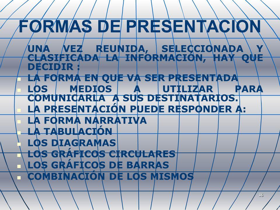 16 FORMAS DE PRESENTACION UNA VEZ REUNIDA, SELECCIONADA Y CLASIFICADA LA INFORMACIÓN, HAY QUE DECIDIR : LA FORMA EN QUE VA SER PRESENTADA LOS MEDIOS A UTILIZAR PARA COMUNICARLA A SUS DESTINATARIOS.