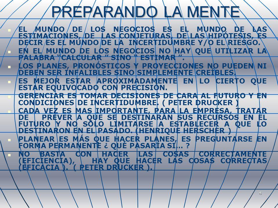 4 PREPARANDO LA MENTE EL MUNDO DE LOS NEGOCIOS ES EL MUNDO DE LAS ESTIMACIONES, DE LAS CONJETURAS, DE LAS HIPÓTESIS, ES DECIR ES EL MUNDO DE LA INCERTIDUMBRE Y/O EL RIESGO.