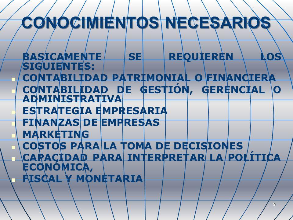 9 CONOCIMIENTOS NECESARIOS BASICAMENTE SE REQUIEREN LOS SIGUIENTES: CONTABILIDAD PATRIMONIAL O FINANCIERA CONTABILIDAD DE GESTIÓN, GERENCIAL O ADMINISTRATIVA ESTRATEGIA EMPRESARIA FINANZAS DE EMPRESAS MARKETING COSTOS PARA LA TOMA DE DECISIONES CAPACIDAD PARA INTERPRETAR LA POLÍTICA ECONÓMICA, FISCAL Y MONETARIA