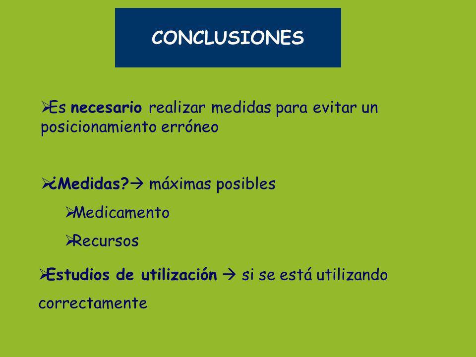 CONCLUSIONES Es necesario realizar medidas para evitar un posicionamiento erróneo ¿Medidas? máximas posibles Medicamento Recursos Estudios de utilizac