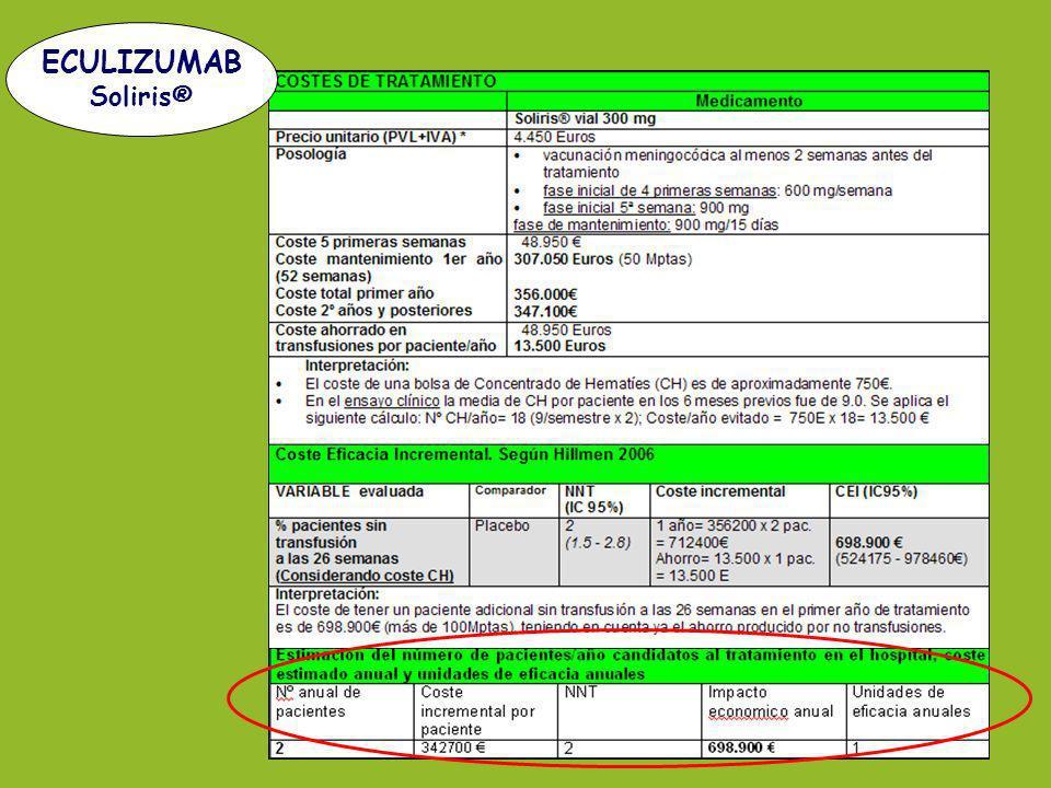 ECULIZUMAB Soliris®