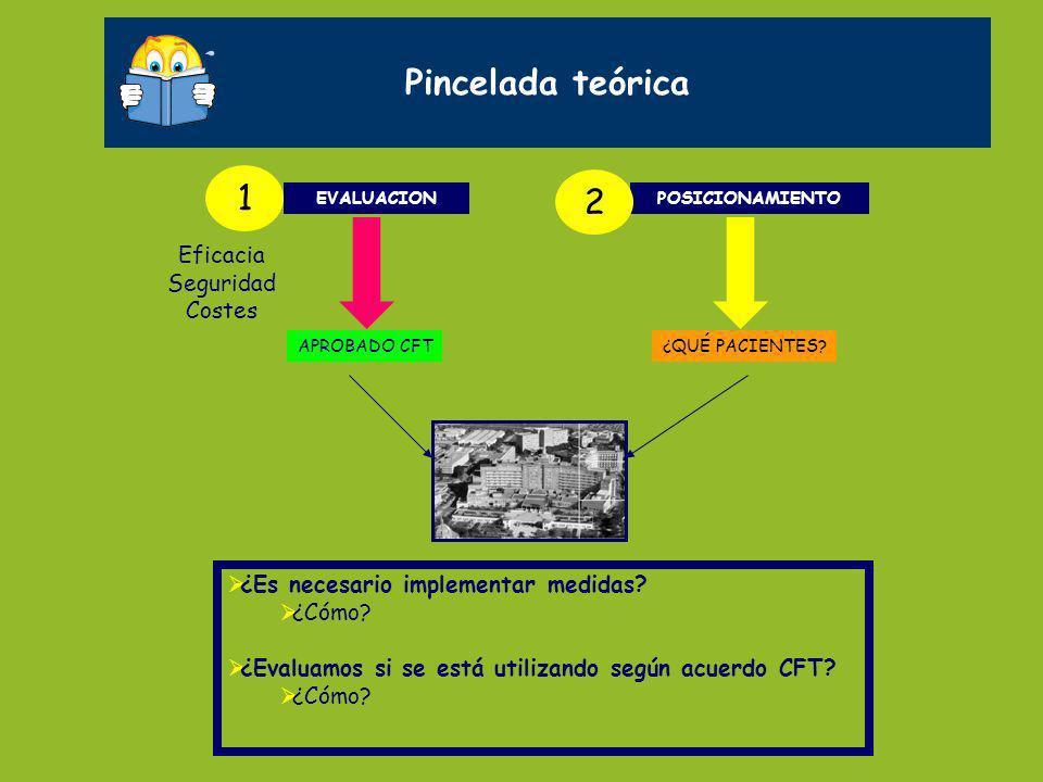 Ejemplos prácticos CINACALCET Mimpara® ACUERDO CFT Pacientes con IRC en hemodiálisis o diálisis peritoneal: iPTH > 300 pg/ml, episodios repetidos hipercalcemia, CaxP > 50-55 mg 2 /dl 2 permanente.