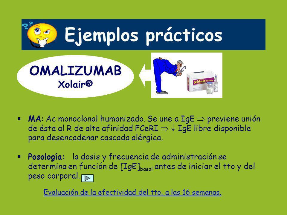 Ejemplos prácticos OMALIZUMAB Xolair® MA: Ac monoclonal humanizado. Se une a IgE previene unión de ésta al R de alta afinidad FCeRI IgE libre disponib