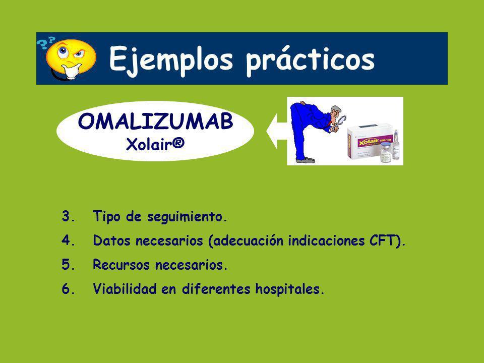 Ejemplos prácticos OMALIZUMAB Xolair® 3. Tipo de seguimiento. 4. Datos necesarios (adecuación indicaciones CFT). 5. Recursos necesarios. 6. Viabilidad