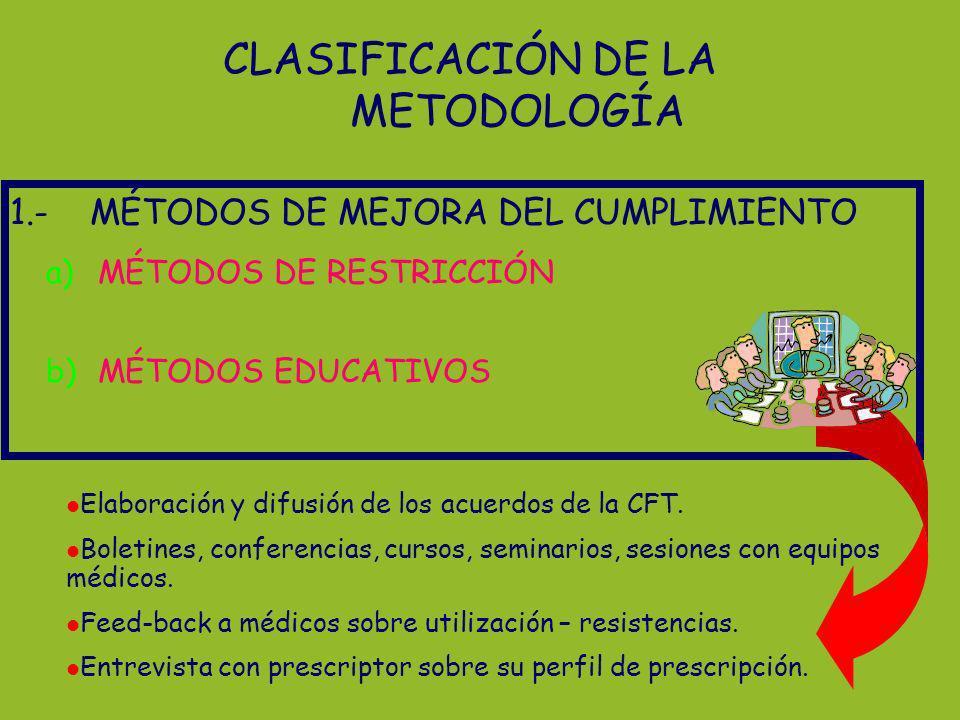 Elaboración y difusión de los acuerdos de la CFT. Boletines, conferencias, cursos, seminarios, sesiones con equipos médicos. Feed-back a médicos sobre