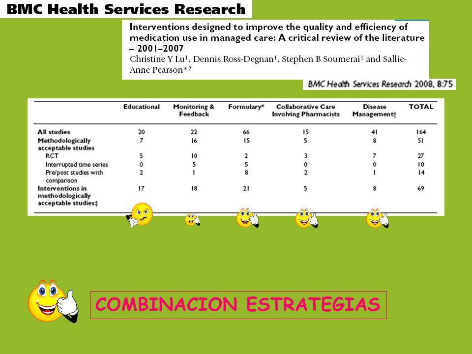 Ejemplos prácticos Formación de un equipo MULTIDISCIPLINAR Seguimiento PROSPECTIVO todas la peticiones Ertapenem Análisis ADECUACIÓN y EFICACIA 43 pacientes (Enero-Mayo 2007) RESULTADOS ERTAPENEM Invanz®