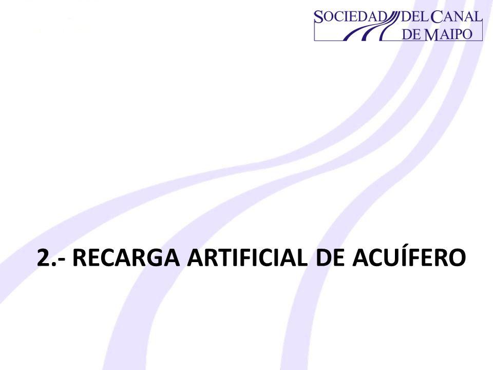 2.- RECARGA ARTIFICIAL DE ACUÍFERO