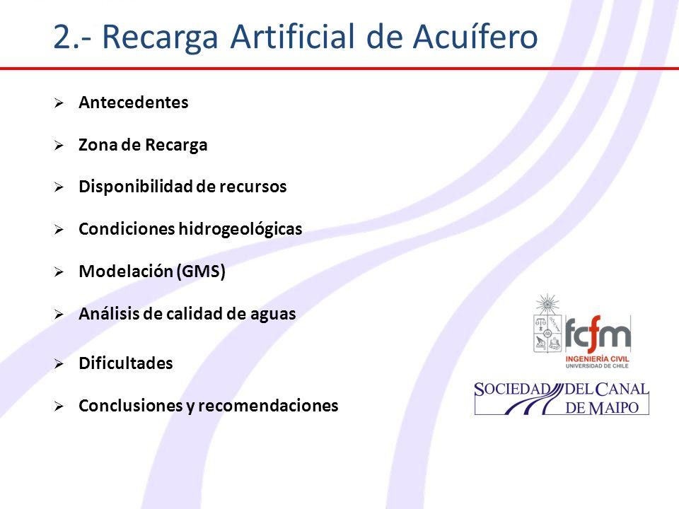 2.- Recarga Artificial de Acuífero Antecedentes Zona de Recarga Disponibilidad de recursos Condiciones hidrogeológicas Modelación (GMS) Análisis de ca