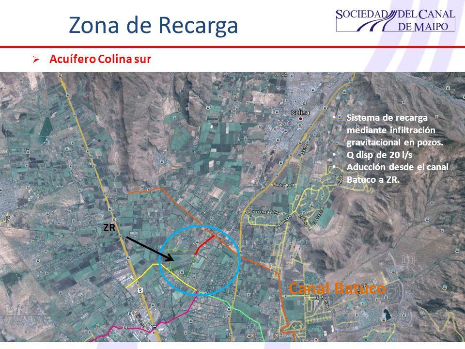 Zona de Recarga Acuífero Colina sur Canal Batuco ZR Sistema de recarga mediante infiltración gravitacional en pozos. Q disp de 20 l/s Aducción desde e