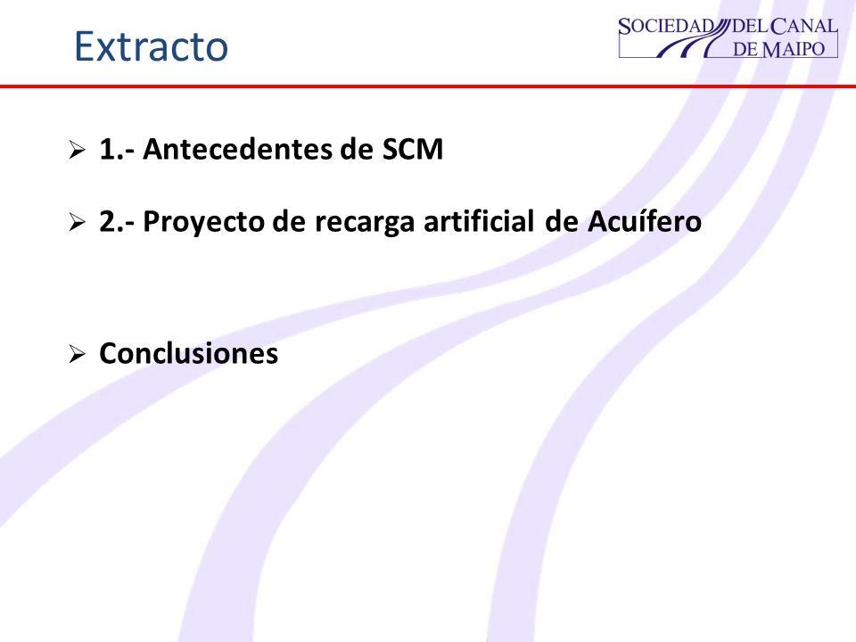 Extracto 1.- Antecedentes de SCM 2.- Proyecto de recarga artificial de Acuífero Conclusiones