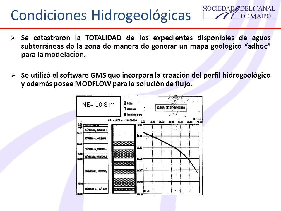 Condiciones Hidrogeológicas Se catastraron la TOTALIDAD de los expedientes disponibles de aguas subterráneas de la zona de manera de generar un mapa g