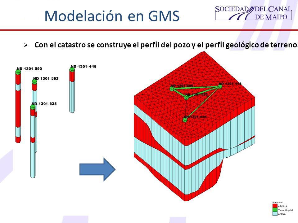 Modelación en GMS Con el catastro se construye el perfil del pozo y el perfil geológico de terreno.