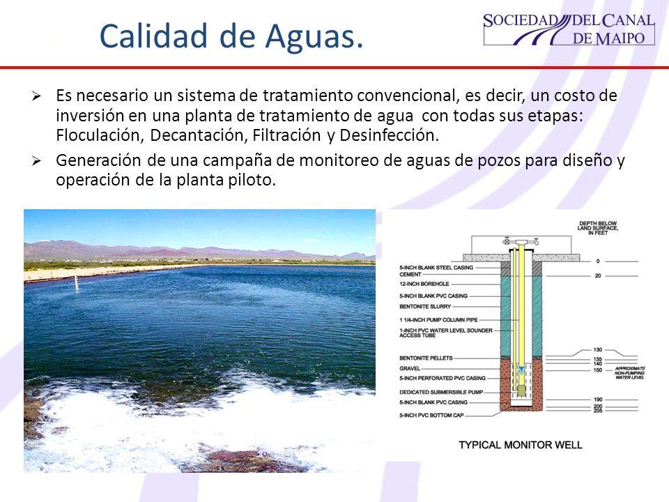 Calidad de Aguas. Es necesario un sistema de tratamiento convencional, es decir, un costo de inversión en una planta de tratamiento de agua con todas