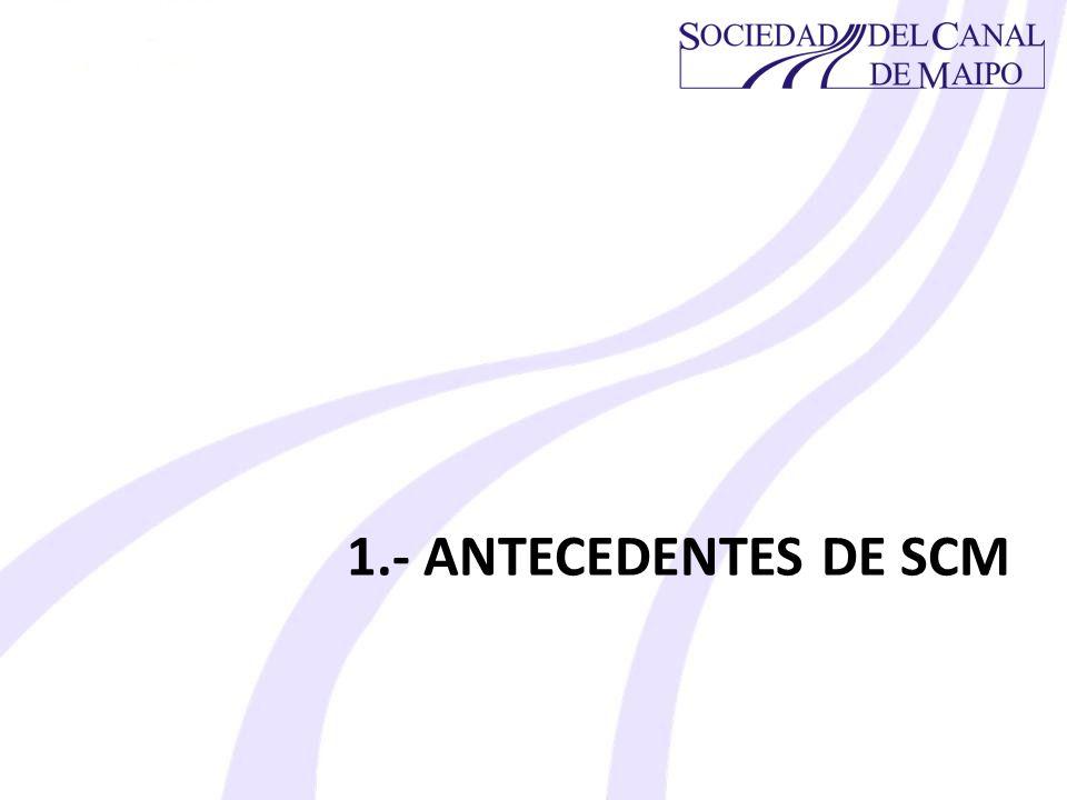 1.- Antecedentes de SCM Origen de la Sociedad de Canal de Maipo Datos generales Entornos de la Sociedad Marco Legal de la Sociedad Emprendimientos presentes y Futuros