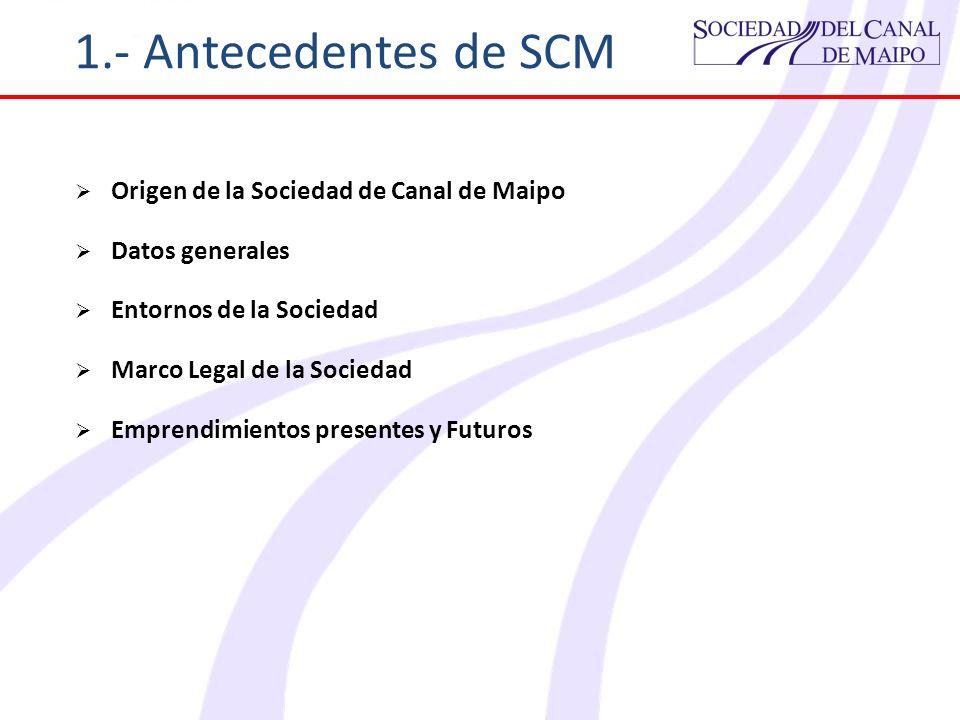 1.- Antecedentes de SCM Origen de la Sociedad de Canal de Maipo Datos generales Entornos de la Sociedad Marco Legal de la Sociedad Emprendimientos pre